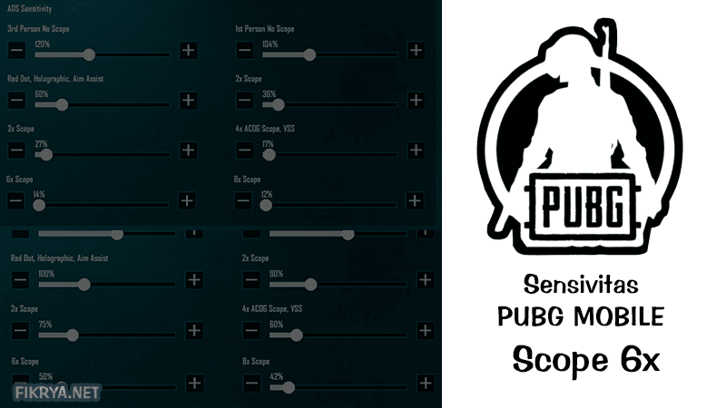 Sensivitas pubg mobile scope 6x