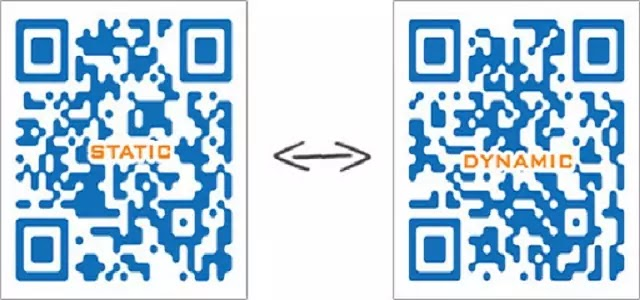 Kinds of QR Codes