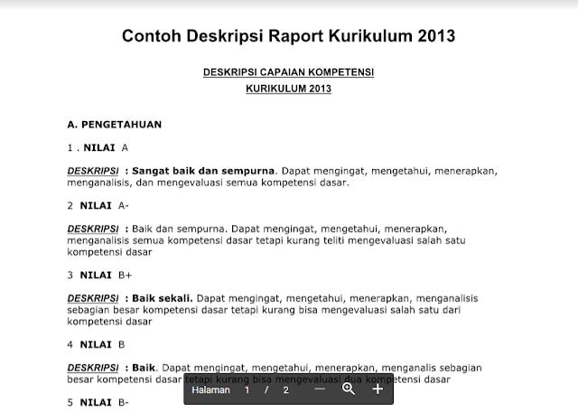 Contoh Deskripsi Raport SMP SMA
