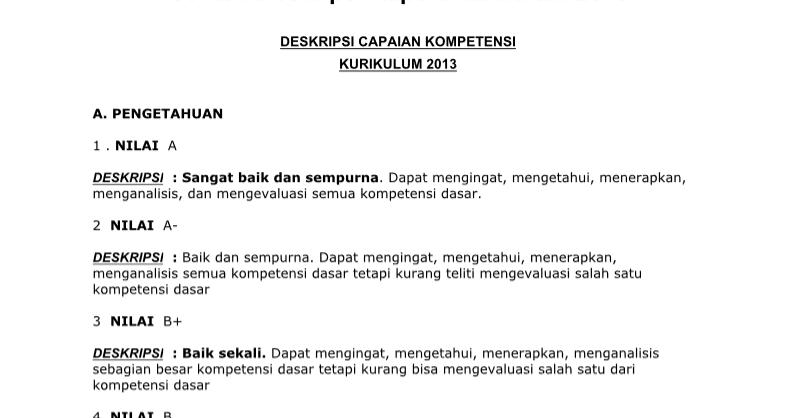 Contoh Deskripsi Raport Smp Sma Kurukulum 2013 Contoh Format Guru