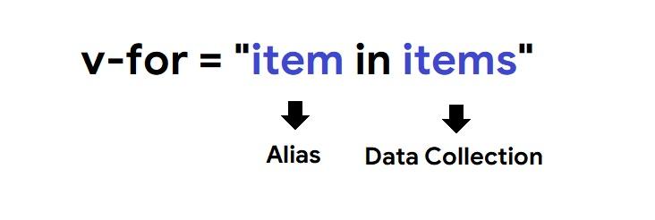 v-for item in items