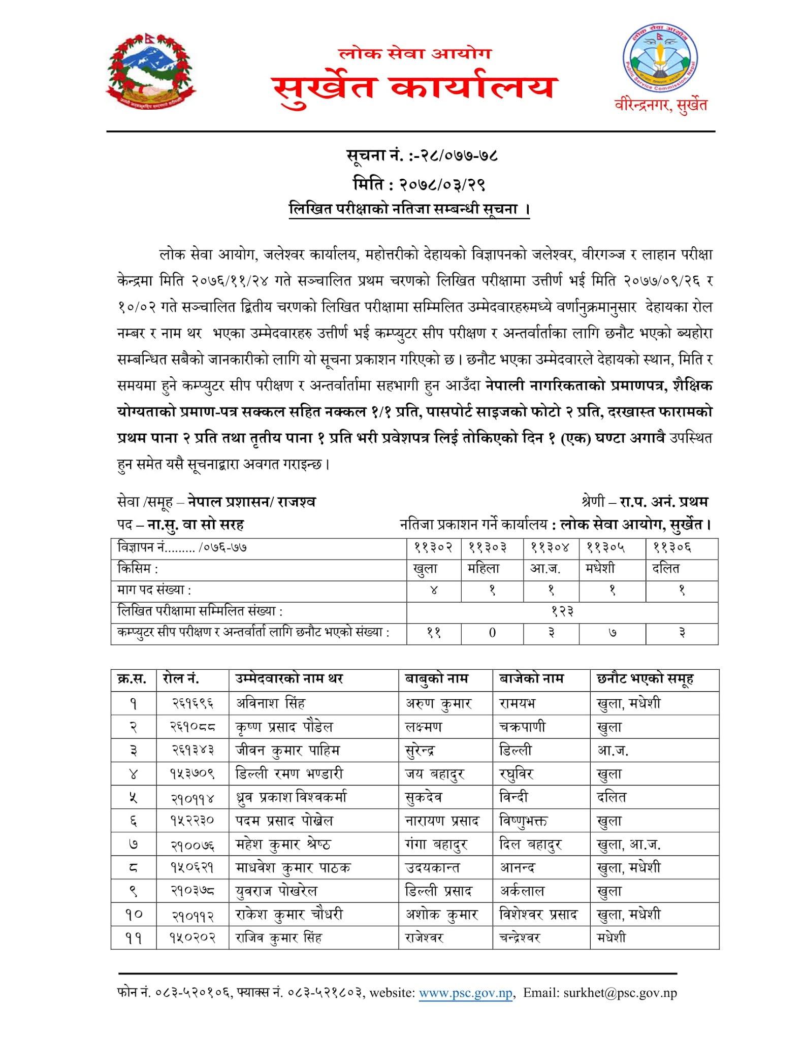 Jaleshwor Lok Sewa Aayog Written Exam Result & Exam Schedule of NASU Revenue published by Surkhet Lok Sewa Aayog