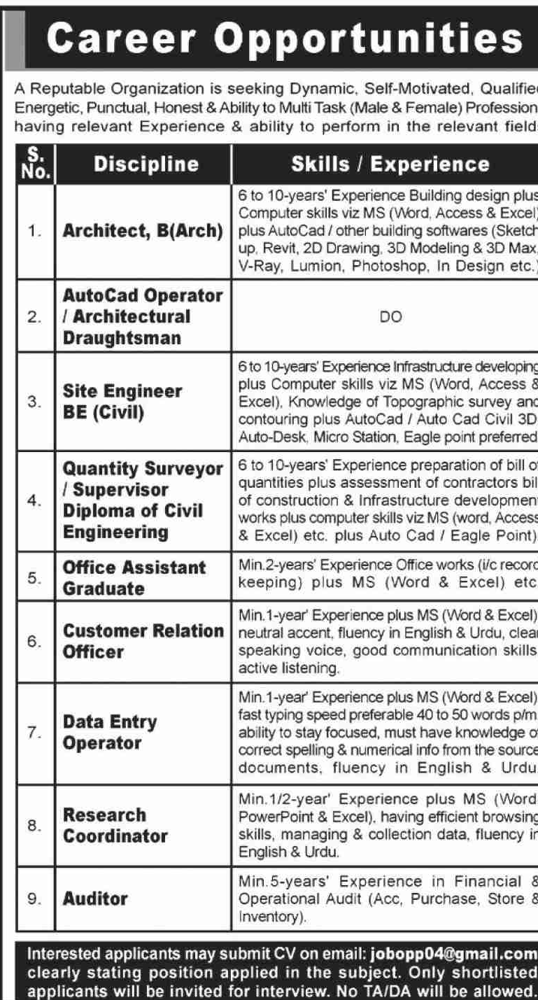 Jobs in Public Sector Organization 2019