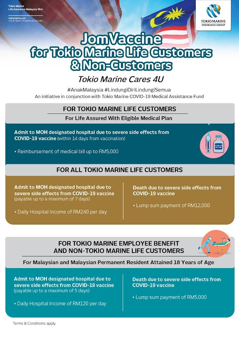 Tokio Marine Life Malaysia Melancarkan Kempen JomVaccine