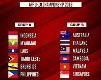 Grup Piala AFF U-19 2019 Vietnam