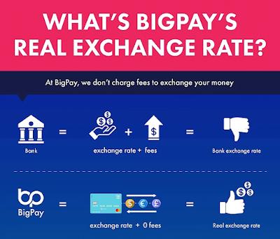 cara kira currency exchange rate bigpay