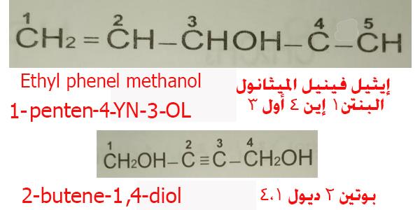 تسمية الكحولات الأحادية حسب جنيف IUPAC