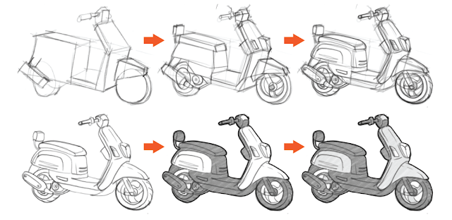 The different stages of drawing an object, starting with drawing the simple forms.
