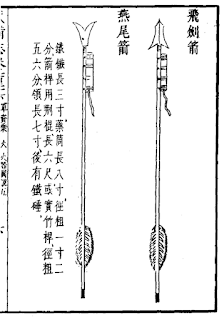 Ming Dynasty Fire Arrow Rocket