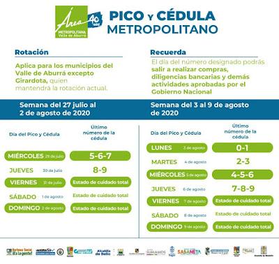 Pico y cédula en Medellín jueves 6 de agosto 2020