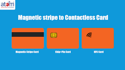 From Magnetic stripe cards to Contactless cards- The Emerging Paradigm