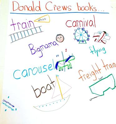 Donald Crews anchor chart