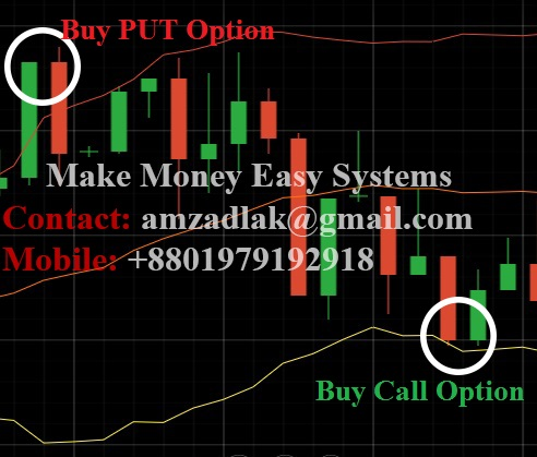 Binary option made easy