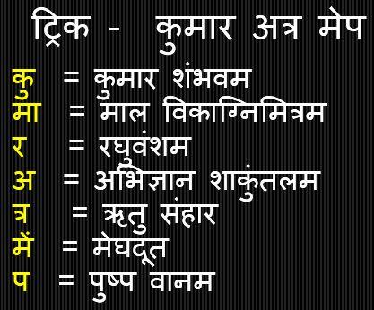Gk Trick Hindi : कलिदास की प्रमुख रचना