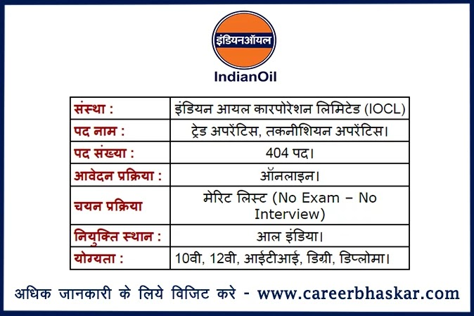 IOCL Recruitment 2020, IOCL Vacancy 2020, IOCL Jobs 2020,