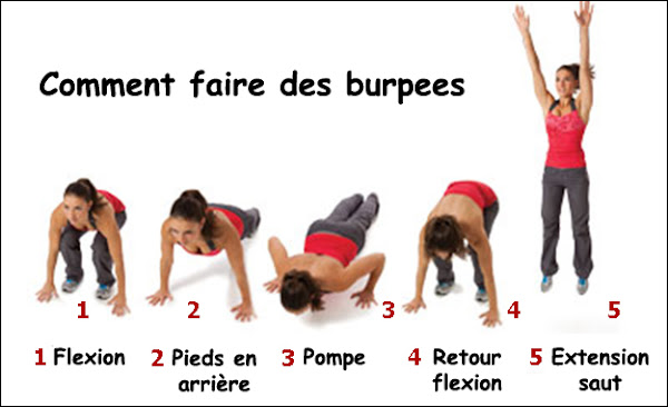 Comment faire les burpees ?