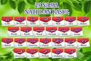 Nama 25 Nabi & Rasul