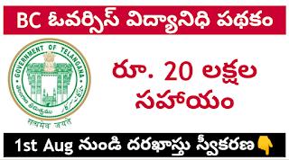 Mahatma Jyotibapule BC Overseas Vidyadhi Scheme 2019