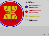 Kerjasama Negara-Negara ASEAN