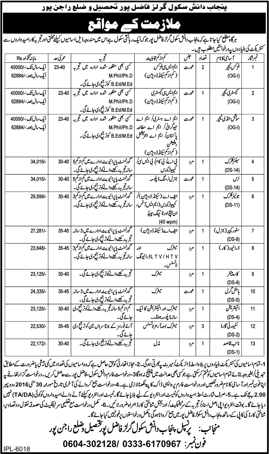 Female Teachers Admin Staff Jobs In Daanish School For Girls Fazilpur Government Jobs Private Jobs In Pakistan 2018