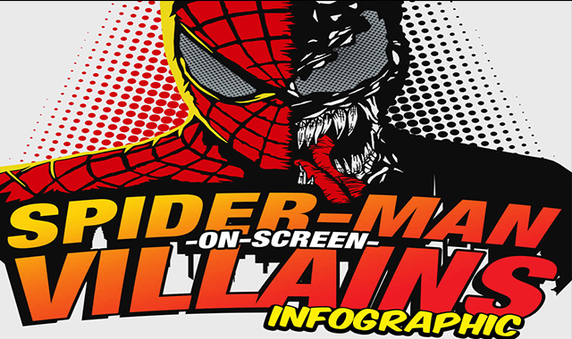 Spider-Man On Screen Villains
