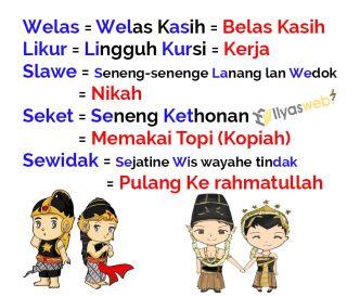 Filosofi Angka Jawa