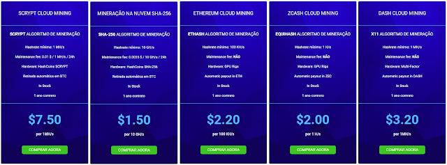 HashFlare planos sha-256 bitcoin criptomoeda zcash ethereum minerar