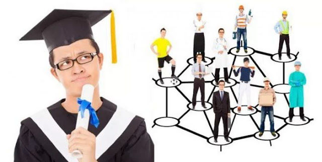 Fungsi Manajemen Pendidikan Yaitu Adalah