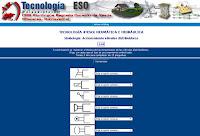 Simbología: Modo de accionamiento válvulas distribuidoras Neumatica Test