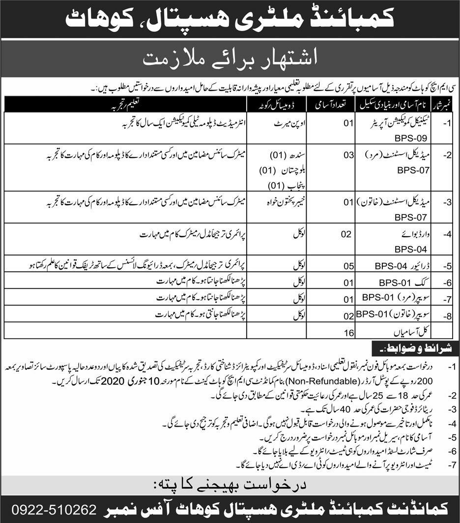 New Jobs in Combined Military Hospital Kohat