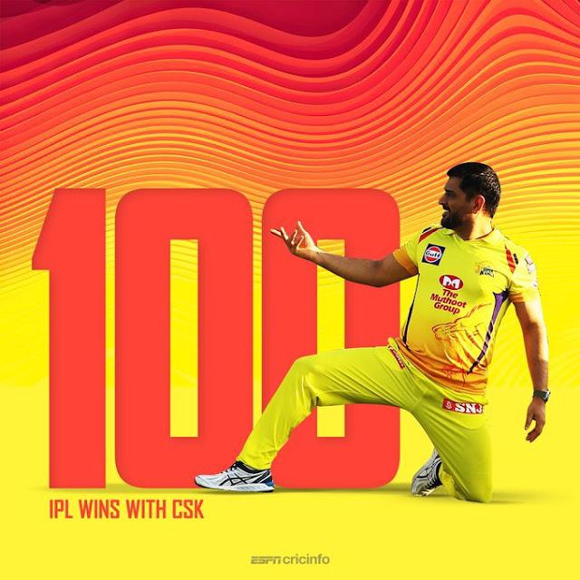 चेन्नई को मुंबई के खिलाफ 5 मैच बाद मिली जीत। मैदान पर उतरते ही दिखा धोनी का कमाल, IPL में पूरे किए 100 मैंच।