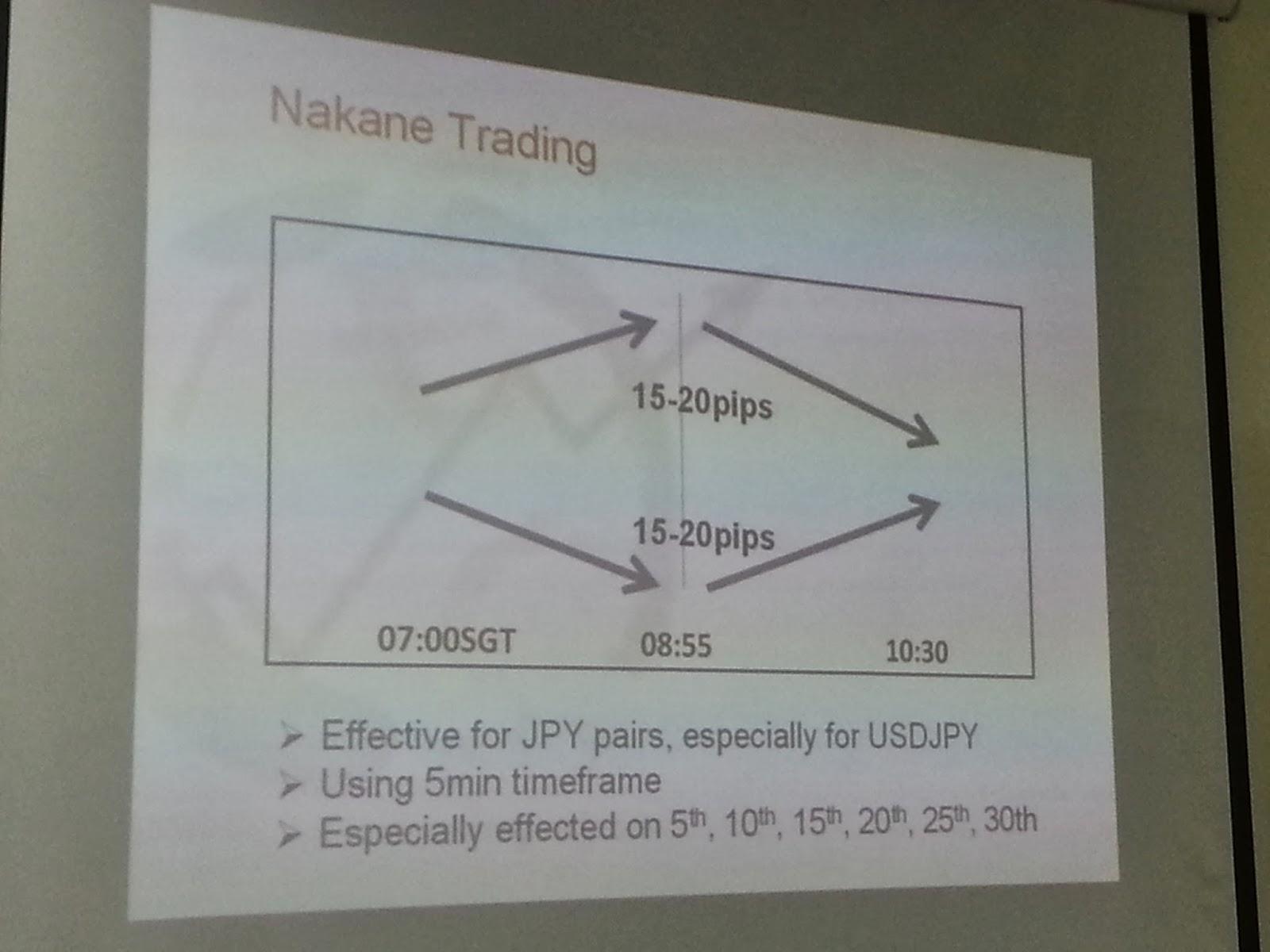Trading strategies syllabus