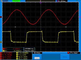 Função sinusoidal com frequência a 8MHz e amplitude a 3Vpp. Ambas as saídas estão terminadas a 50Ω.