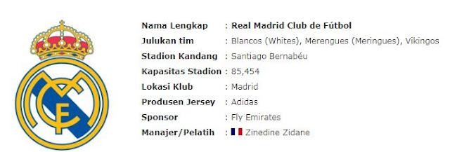 Profil Real Madrid