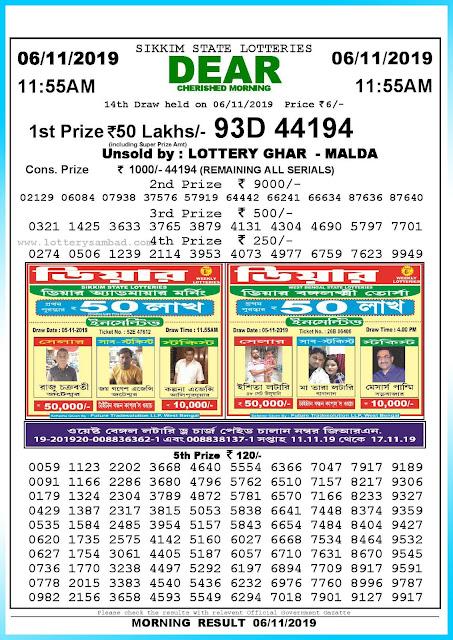 Lottery sambad 06-11-2019 Sikkim State Lottery Result 11.55 AM-sambadlottery.org