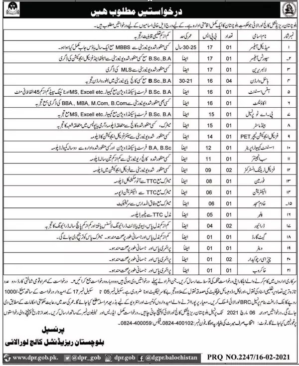 Jobs for MO at Balochistan Residential College, Loralai 2021