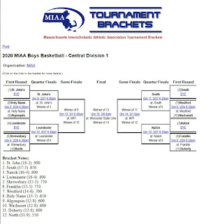 Boys basketball  D1 Central