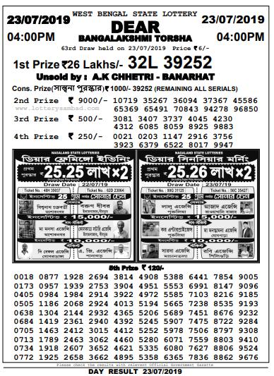 Dear Bangalakshmi Torsha, Nagaland State Lottery