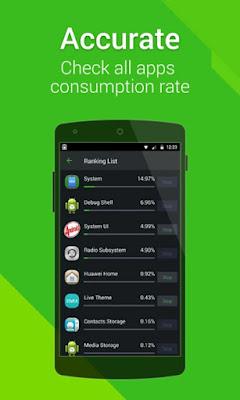 Atur Penggunaan Baterai Smartphone Anda Dengan Power Battery