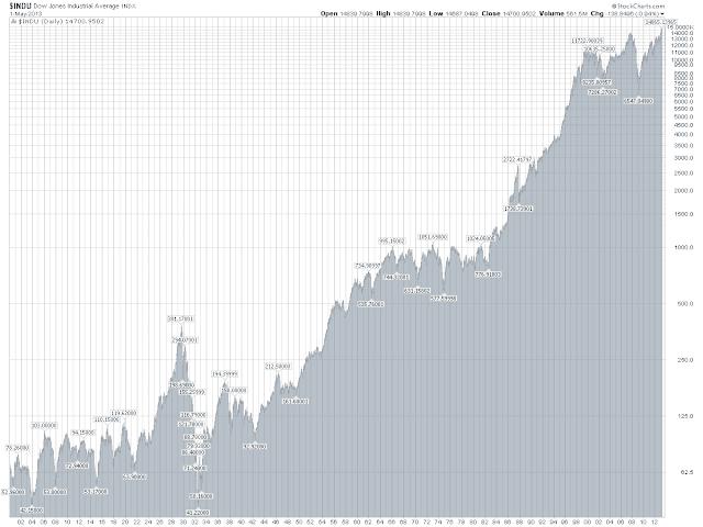 Por que é preciso indexar e investir via ETF, mesmo no Brasil