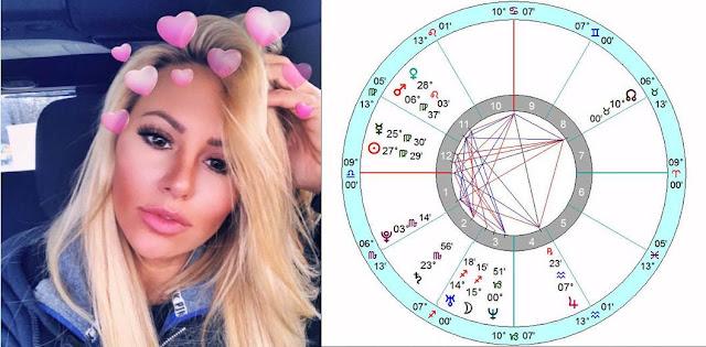 Astro Wiki Kindly Myers celebrity birthday horoscope