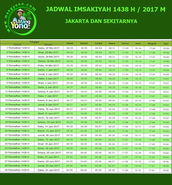 Jadwal Imsakiyah Ramadhan Jakarta 1438 H / 2017 M