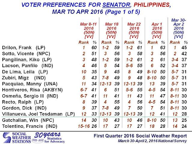 senatorial race magic 12