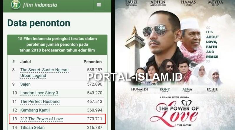 Wow Film 212 The Power Of Love Masuk Daftar 15 Film Terlaris