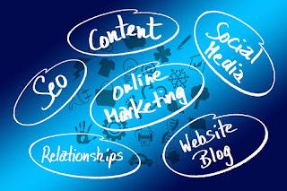 Top 50 High PR Social Bookmarking Sites List