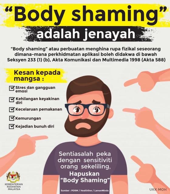 Body Shaming Adalah Kesalahan Jenayah. Anda Boleh Di Denda Sehingga RM50,000 Atau Dipenjara