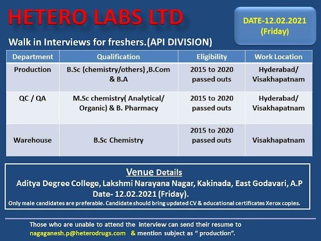 Hetero Labs | Walk-in for Freshers at Kakinada on 12 Feb 2021