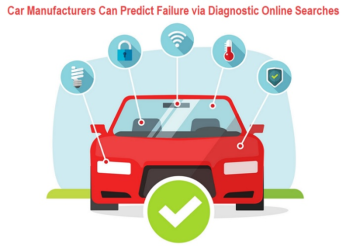 Diagnostic Online Car Searches