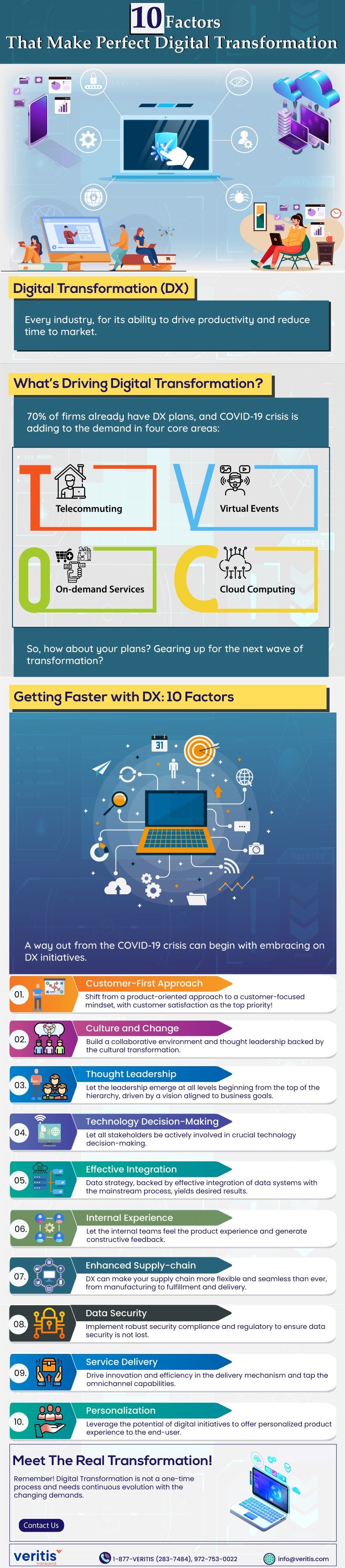 10 Factors That Make Perfect Digital Transformation #infographic
