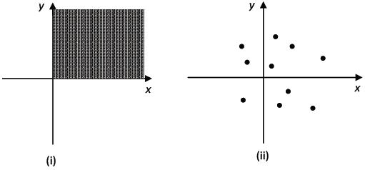 Relasi konsep matematika koma tidak semua relasi dapat dinyatakan dalam bentuk persamaan perhatikan gambar berikut ccuart Choice Image